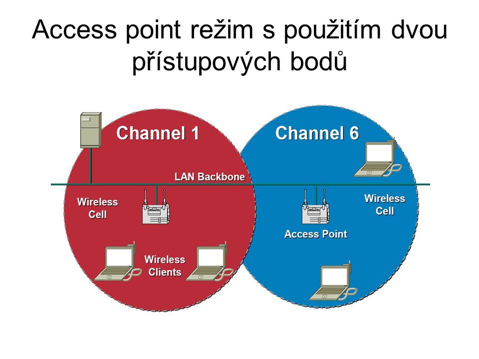 Access point režim s použitím dvou přístupových bodů