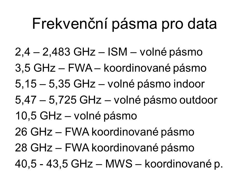 Frekvenční pásma pro data