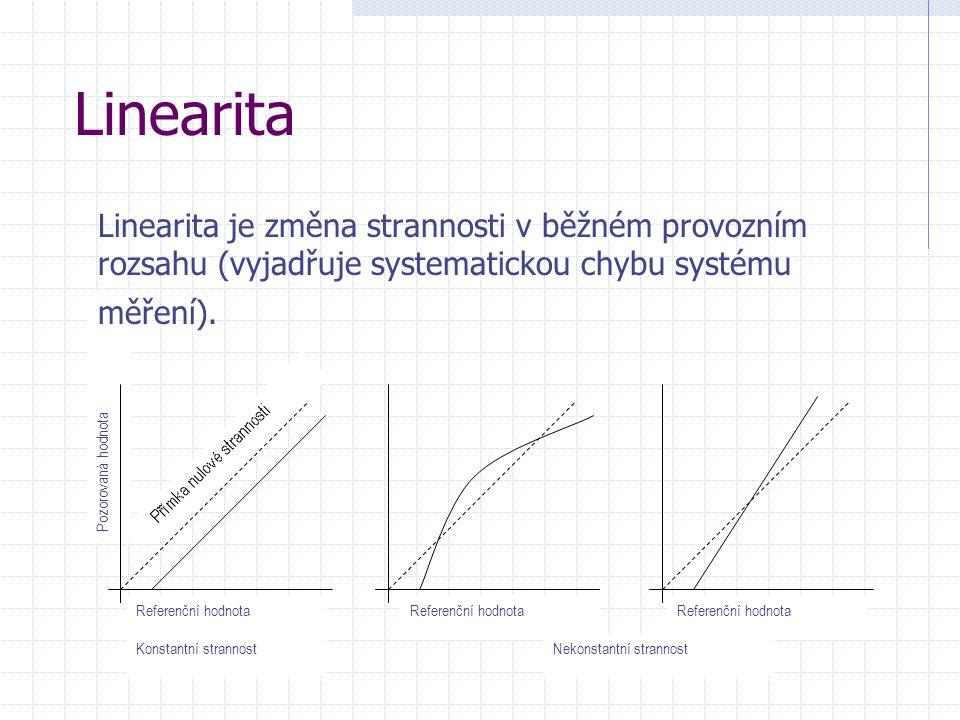 Linearita Linearita je změna strannosti v běžném provozním rozsahu (vyjadřuje systematickou chybu systému měření).