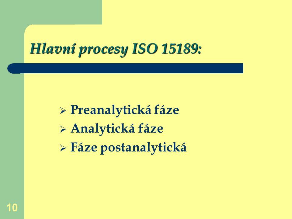Hlavní procesy ISO 15189: Preanalytická fáze Analytická fáze