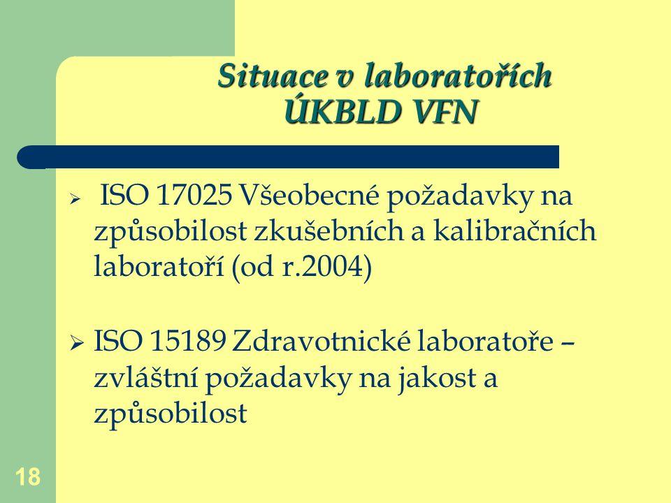 Situace v laboratořích ÚKBLD VFN