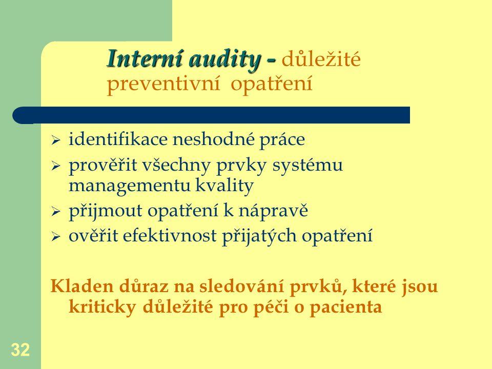 Interní audity - důležité preventivní opatření