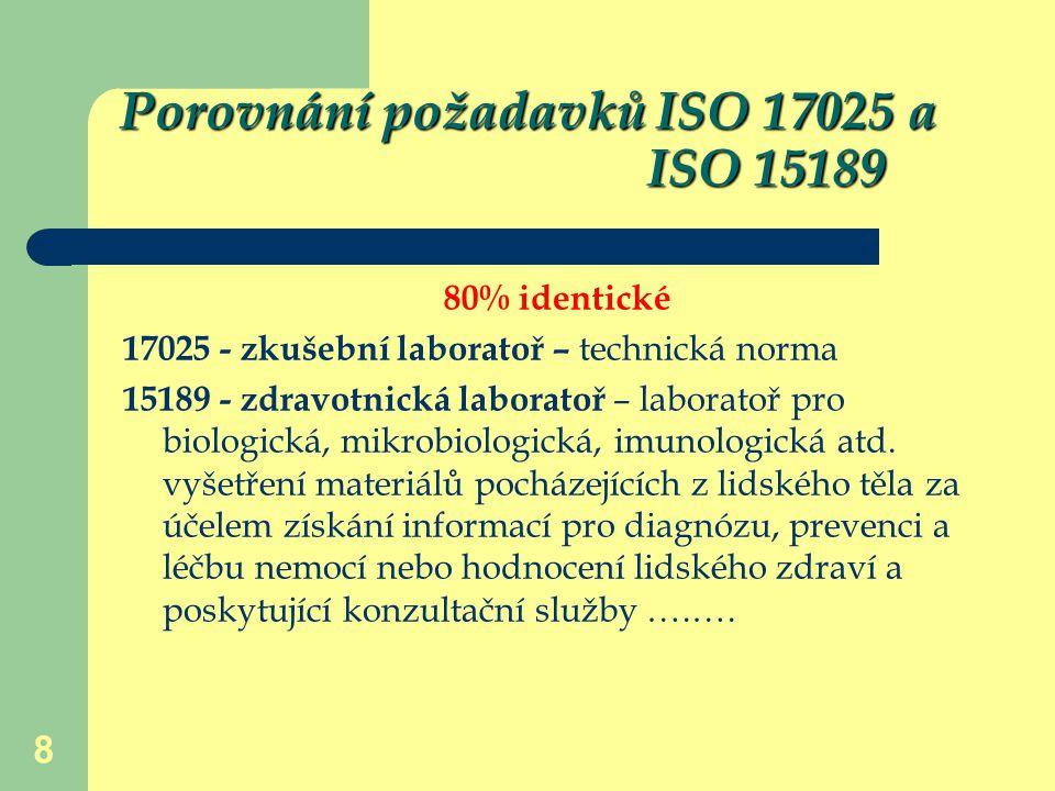 Porovnání požadavků ISO 17025 a ISO 15189