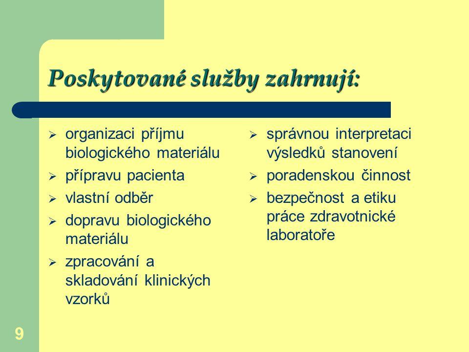 Poskytované služby zahrnují: