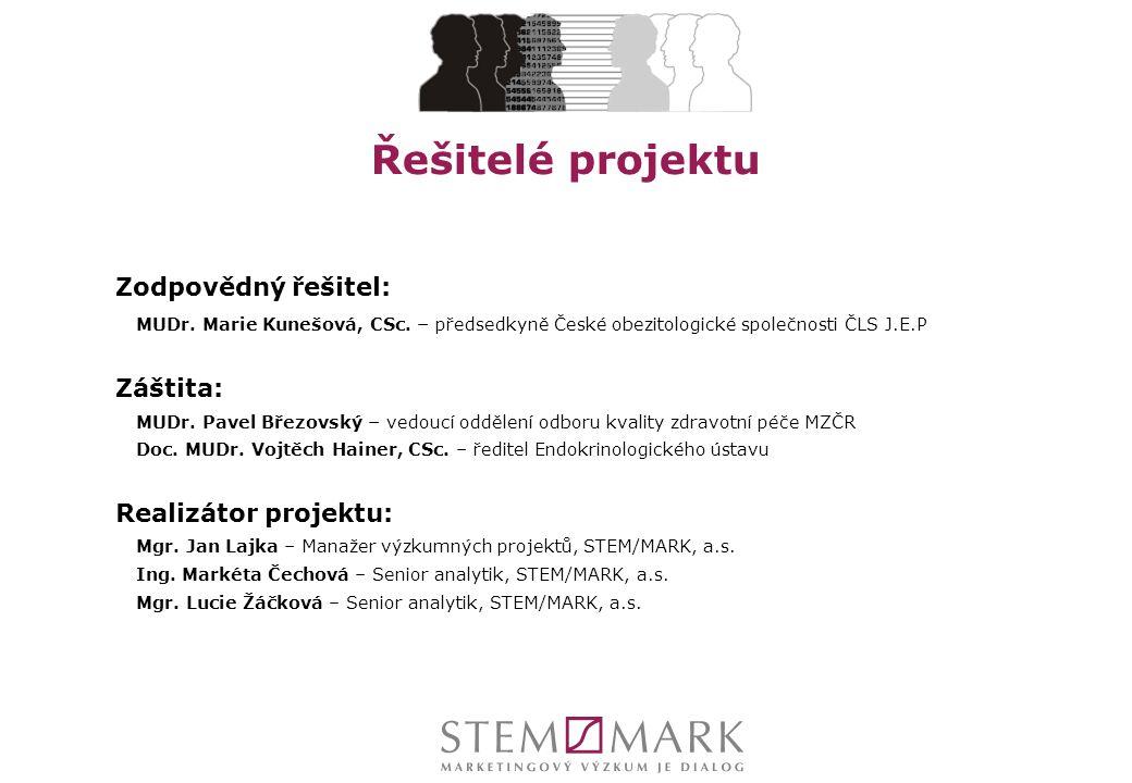 Hlavní zjištění 52 % dospělé populace České republiky trpí nadváhou či obezitou, 21 % populace přitom svou váhu podhodnocuje.