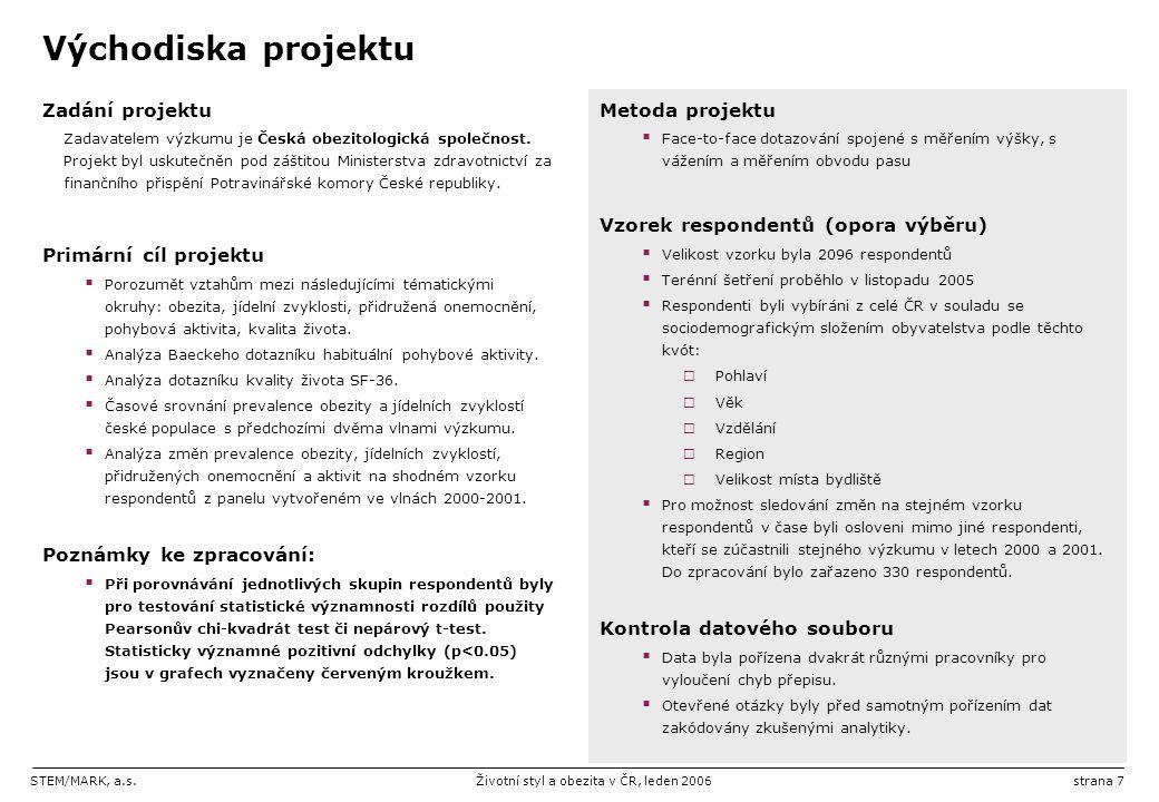 Parametry projektu Dotazovaný vzorek je reprezentativním obrazem české populace starší 18 let. Dotazník zahrnoval 4 základní moduly: