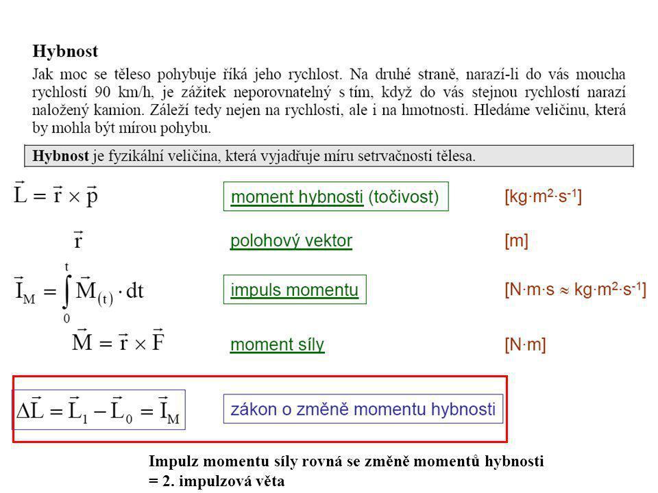 Impulz momentu síly rovná se změně momentů hybnosti = 2. impulzová věta