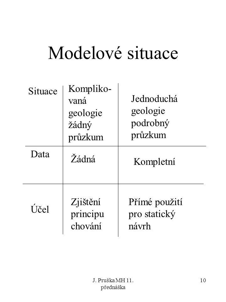 Modelové situace Kompliko-vaná geologie žádný průzkum Situace