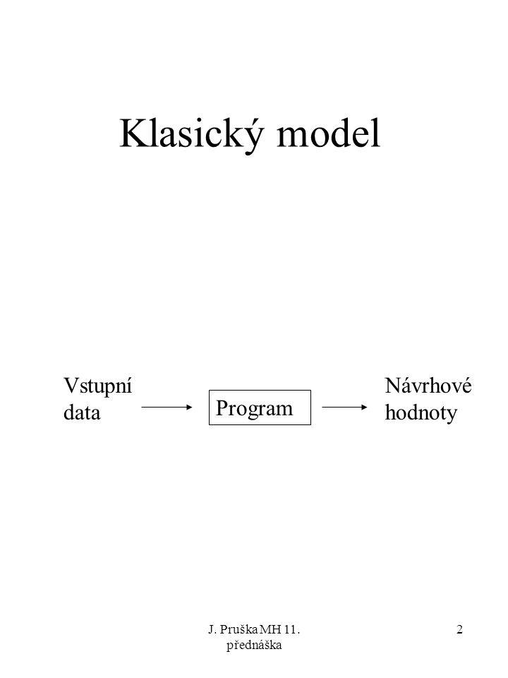 Klasický model Vstupní data Návrhové hodnoty Program