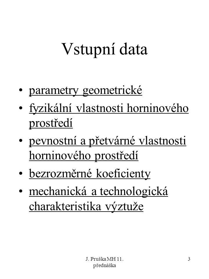 Vstupní data parametry geometrické