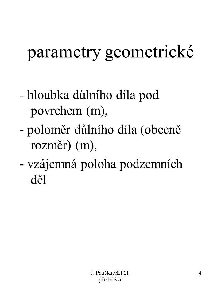 parametry geometrické