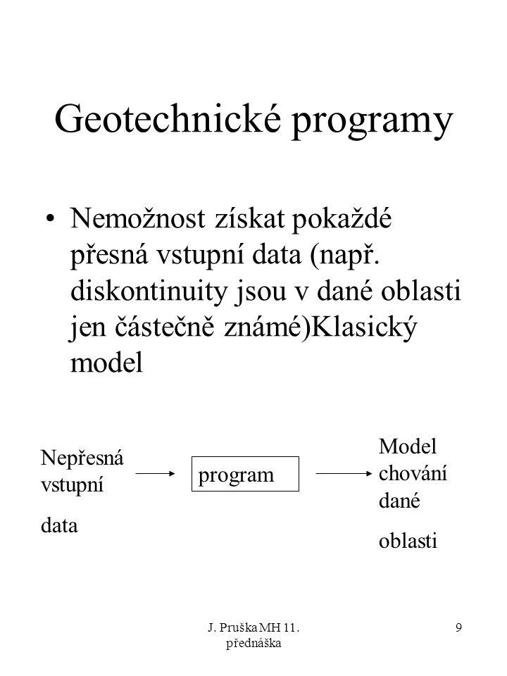 Geotechnické programy
