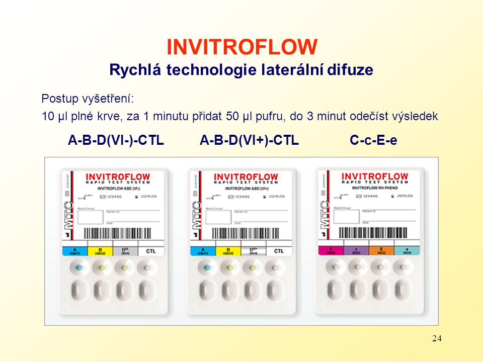 INVITROFLOW Rychlá technologie laterální difuze
