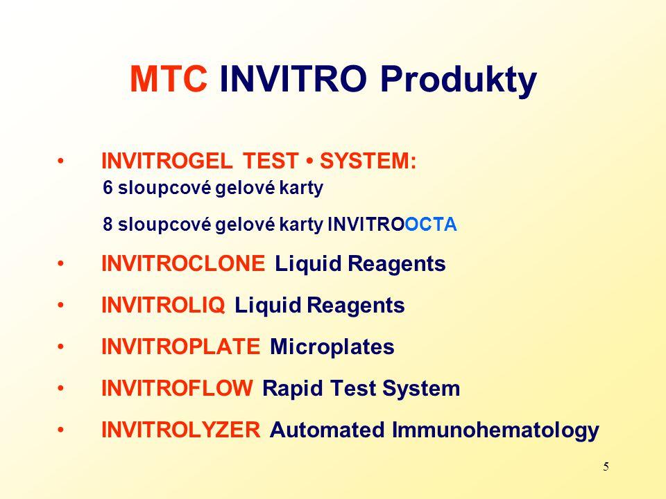 MTC INVITRO Produkty INVITROGEL TEST • SYSTEM: