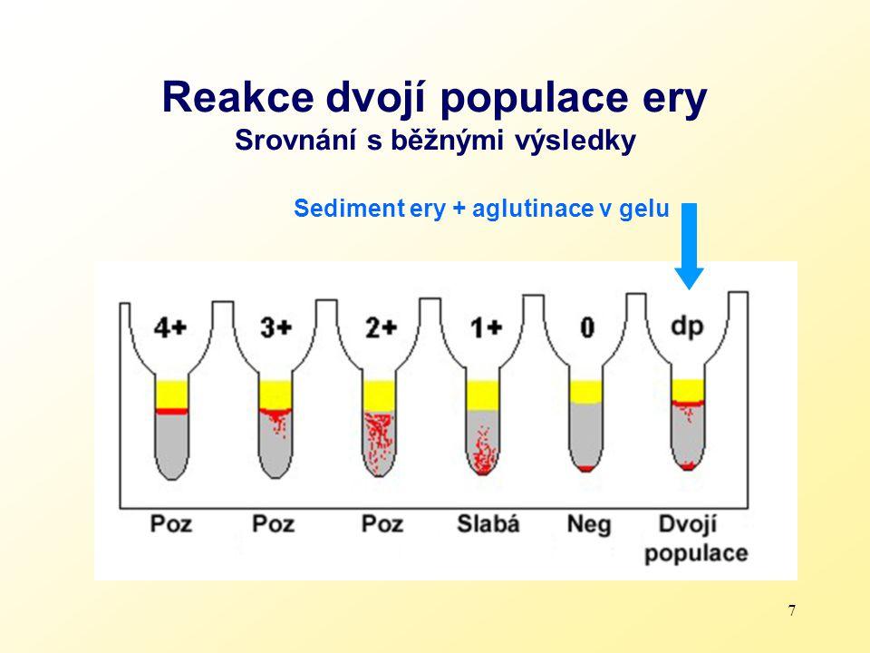 Reakce dvojí populace ery Srovnání s běžnými výsledky