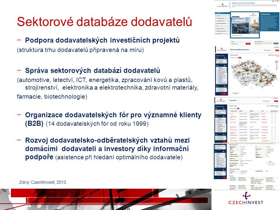 Sektorové databáze dodavatelů