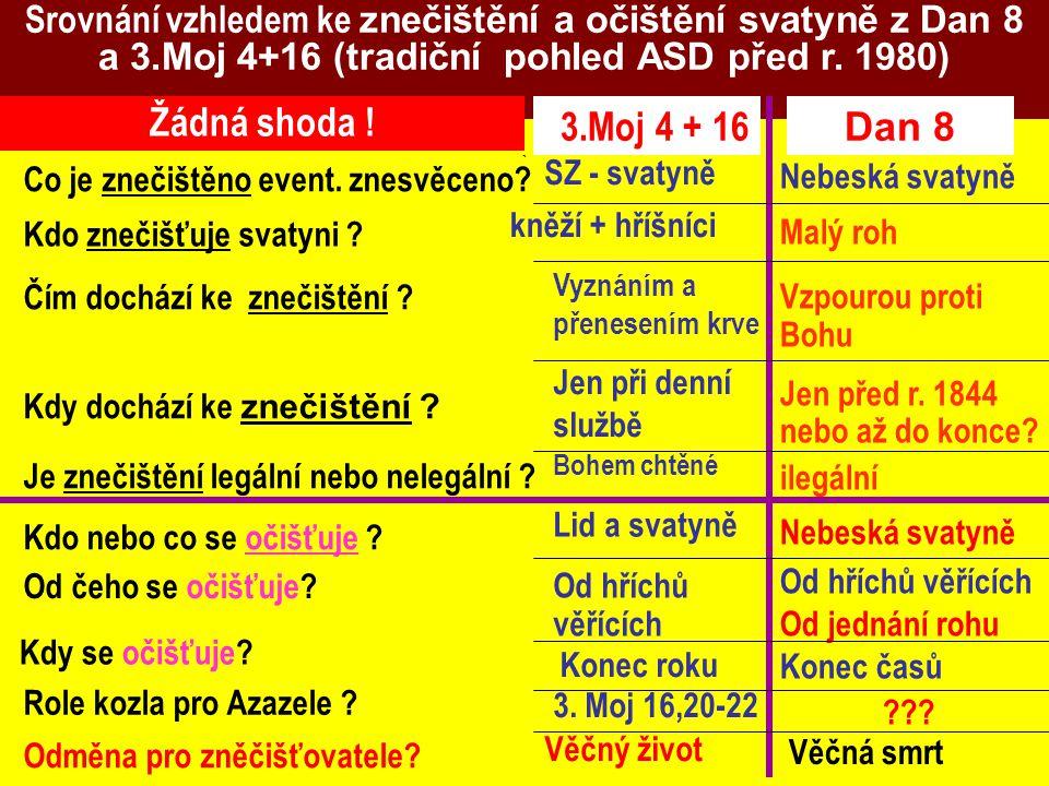 Srovnání vzhledem ke znečištění a očištění svatyně z Dan 8 a 3