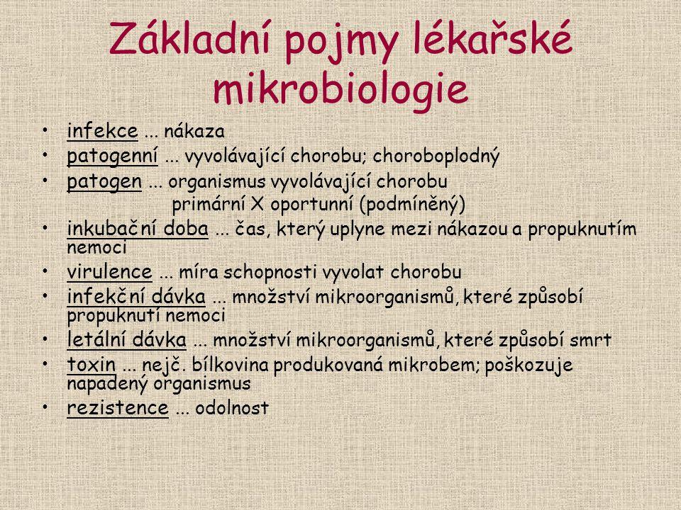 Základní pojmy lékařské mikrobiologie