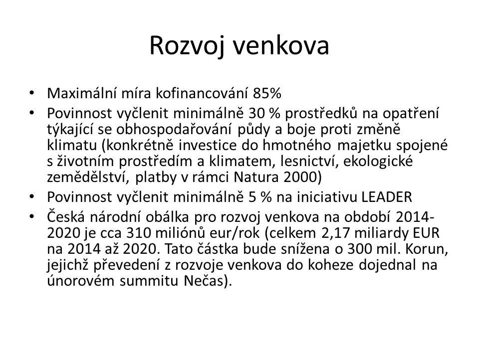 Rozvoj venkova Maximální míra kofinancování 85%