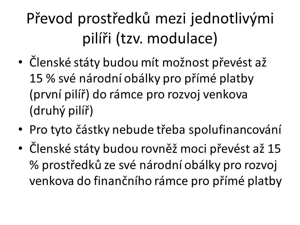 Převod prostředků mezi jednotlivými pilíři (tzv. modulace)