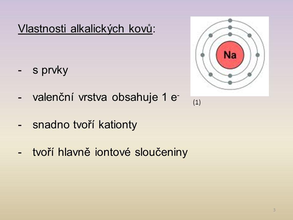 Vlastnosti alkalických kovů:
