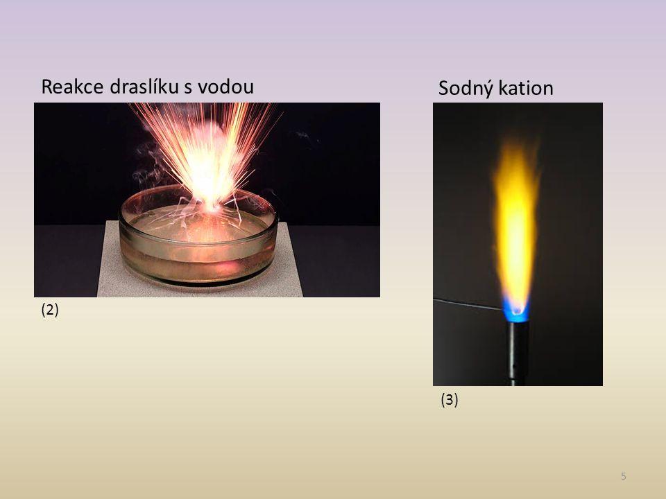 Reakce draslíku s vodou Sodný kation
