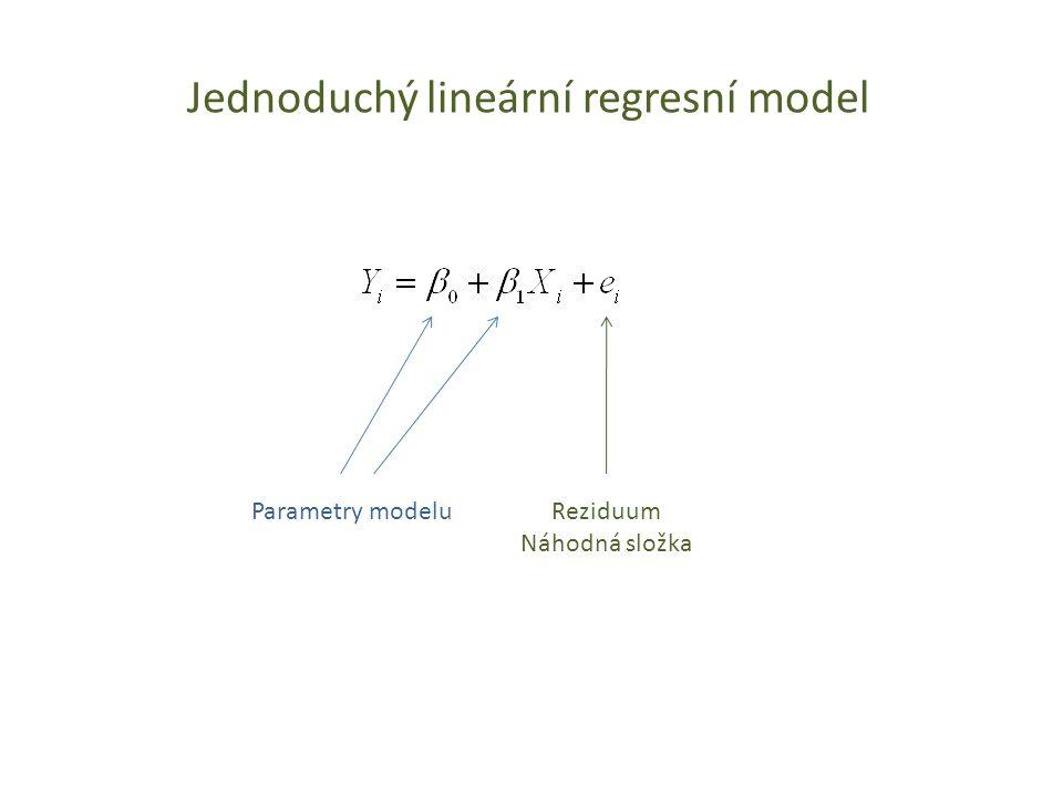 Jednoduchý lineární regresní model