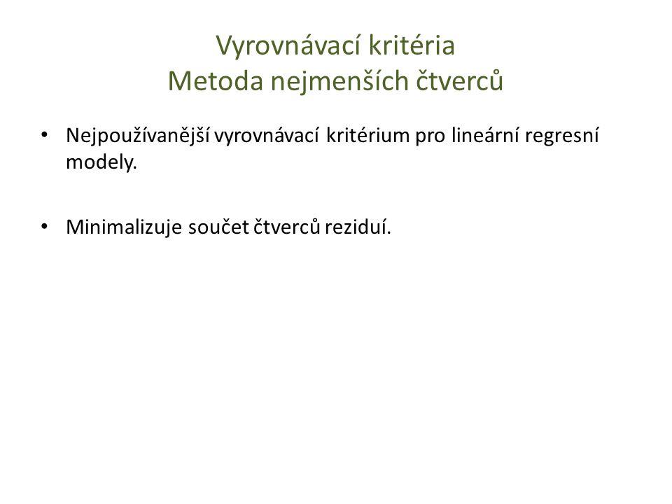 Vyrovnávací kritéria Metoda nejmenších čtverců