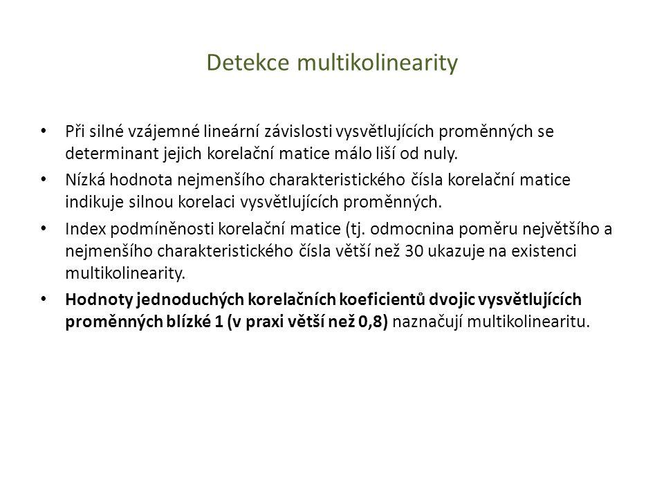Detekce multikolinearity