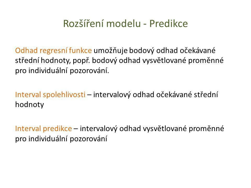 Rozšíření modelu - Predikce