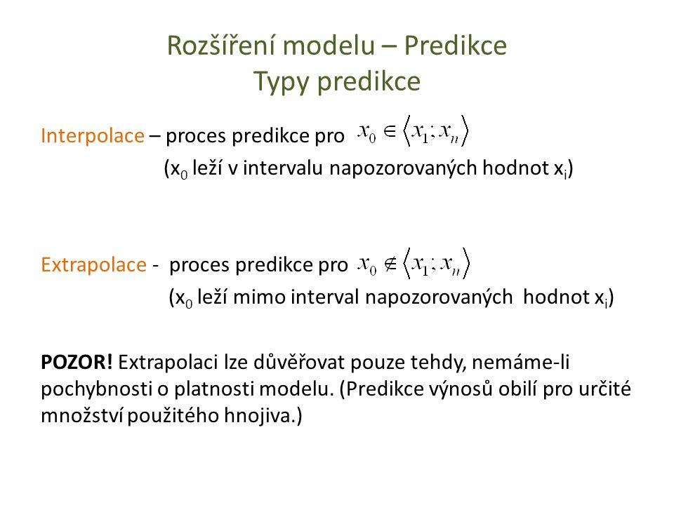 Rozšíření modelu – Predikce Typy predikce