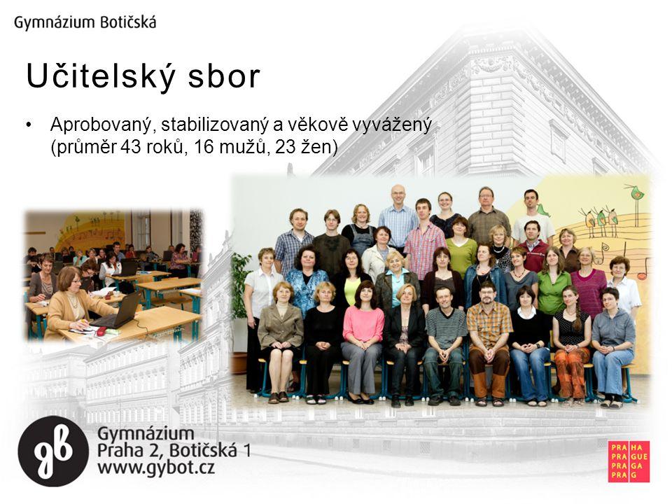 Učitelský sbor Aprobovaný, stabilizovaný a věkově vyvážený (průměr 43 roků, 16 mužů, 23 žen)
