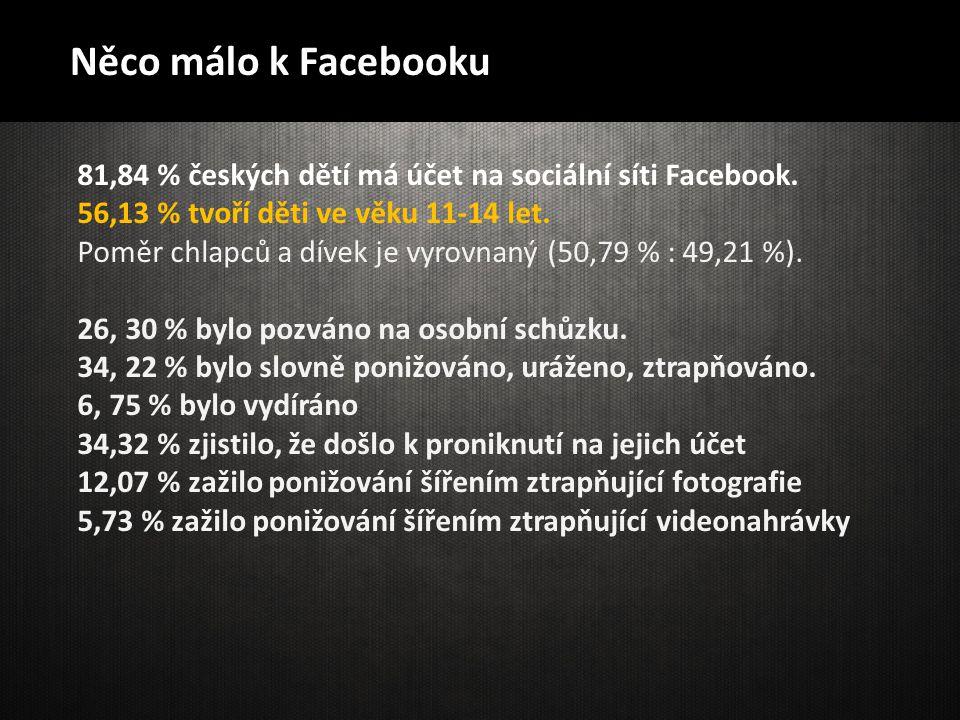Něco málo k Facebooku 81,84 % českých dětí má účet na sociální síti Facebook. 56,13 % tvoří děti ve věku 11-14 let.