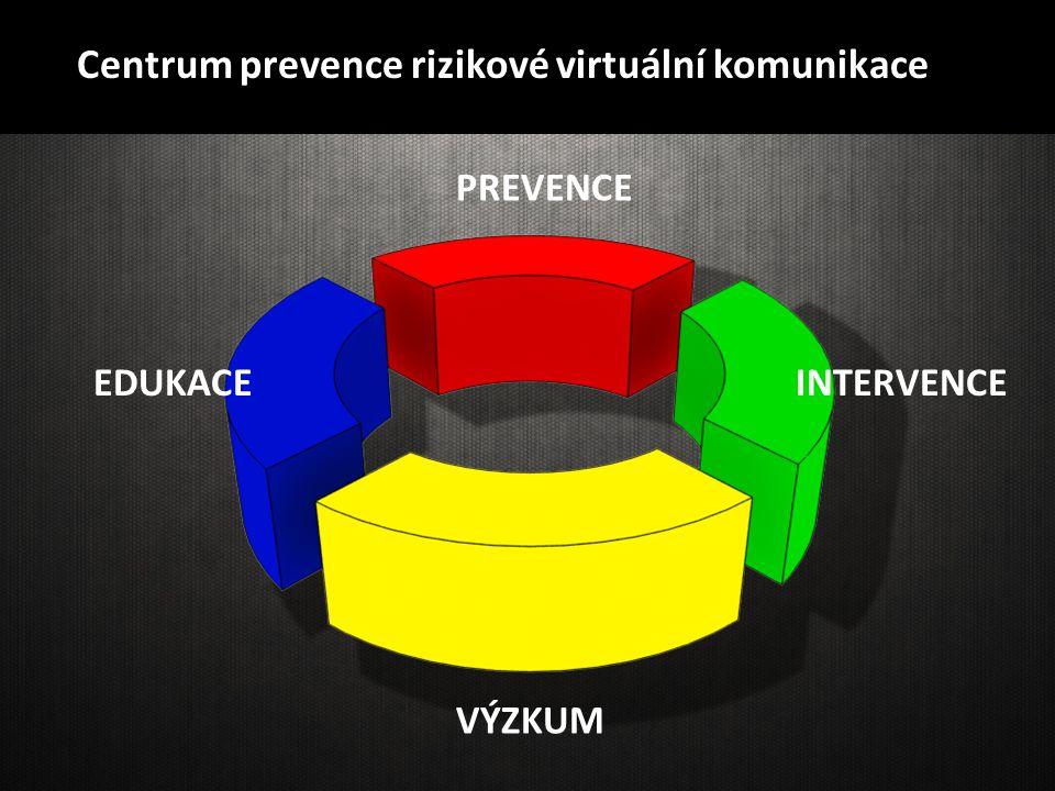 Centrum prevence rizikové virtuální komunikace