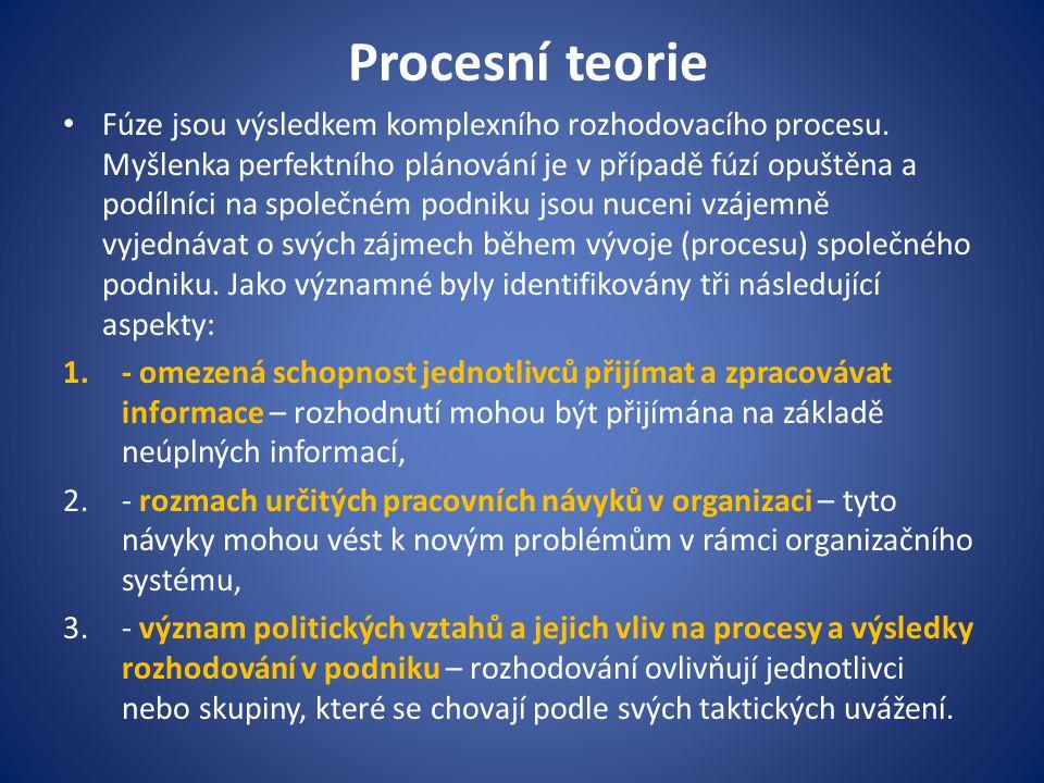 Procesní teorie