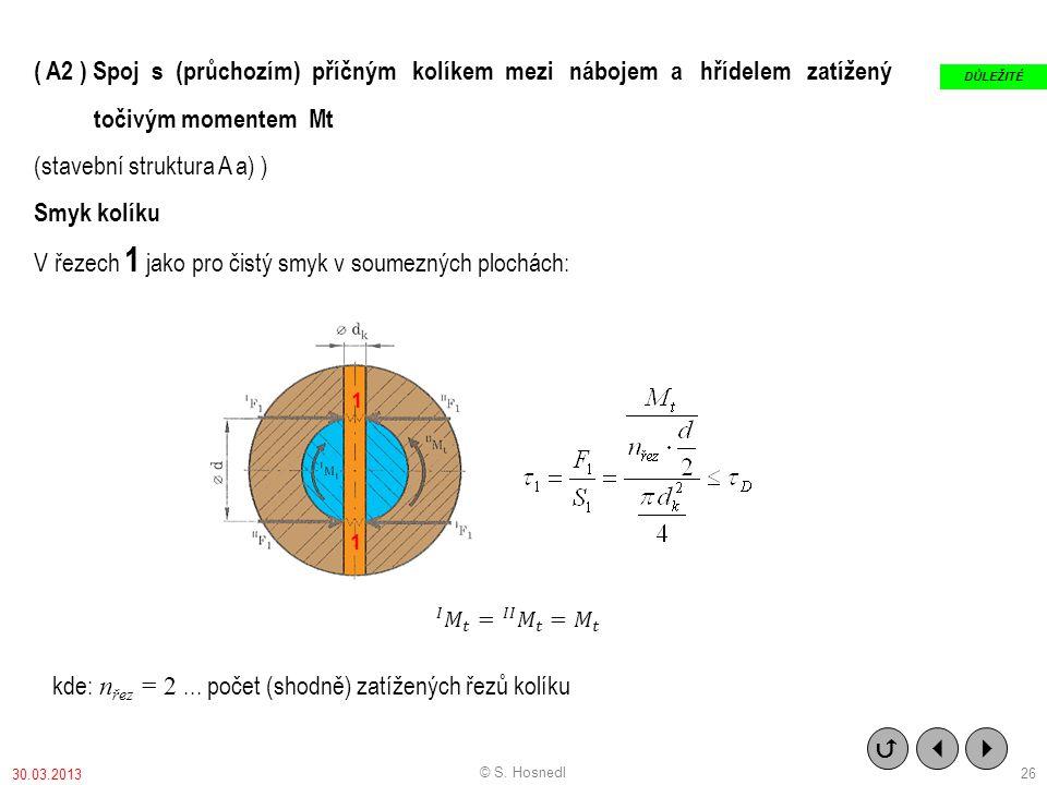 (stavební struktura A a) ) Smyk kolíku