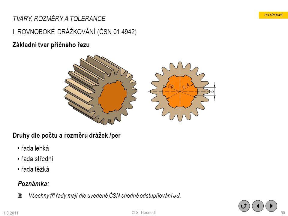TVARY, ROZMĚRY A TOLERANCE I. ROVNOBOKÉ DRÁŽKOVÁNÍ (ČSN 01 4942)