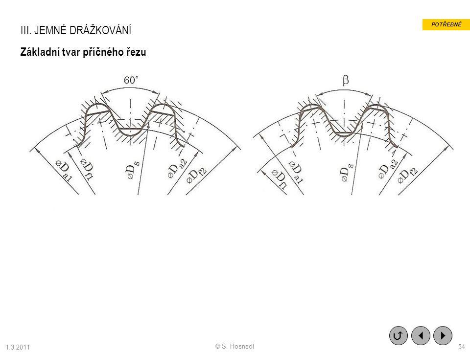 Základní tvar příčného řezu