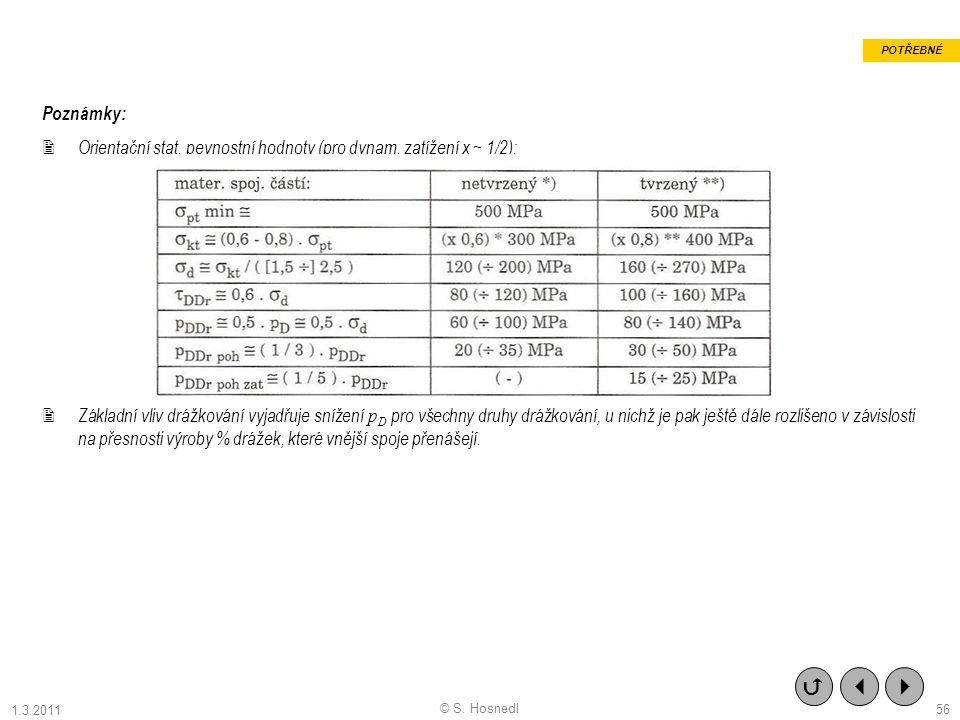 POTŘEBNÉ Poznámky: Orientační stat. pevnostní hodnoty (pro dynam. zatížení x ~ 1/2):