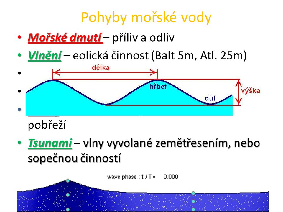 Pohyby mořské vody Mořské dmutí – příliv a odliv