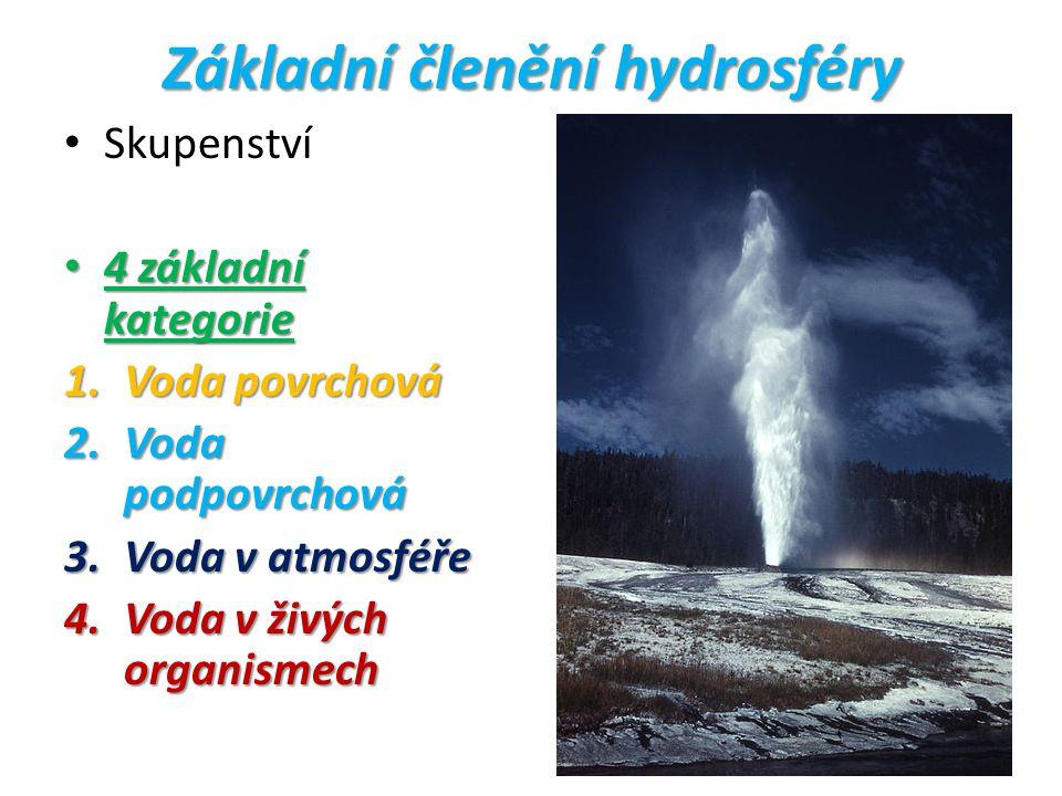 Základní členění hydrosféry