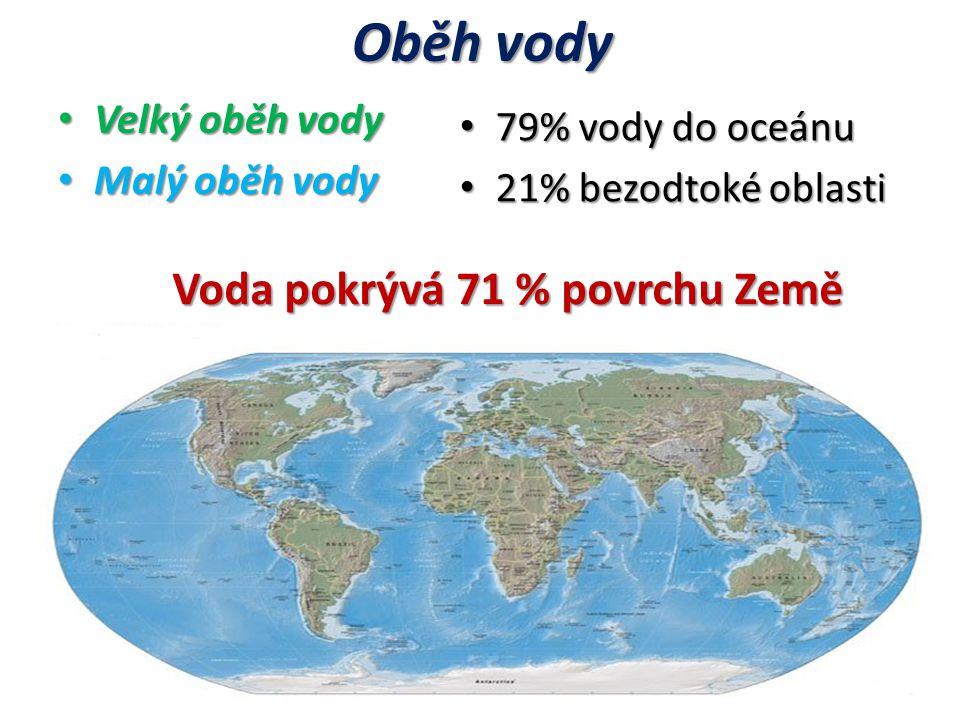 Oběh vody Voda pokrývá 71 % povrchu Země Velký oběh vody