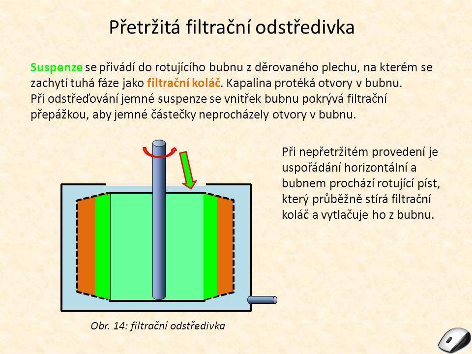 Přetržitá filtrační odstředivka