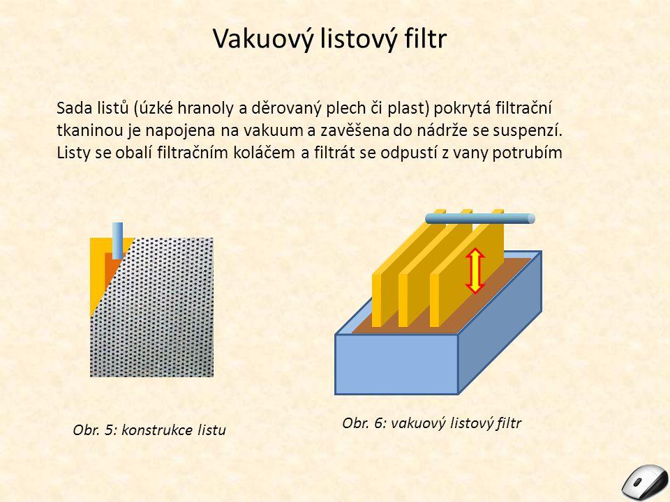 Vakuový listový filtr