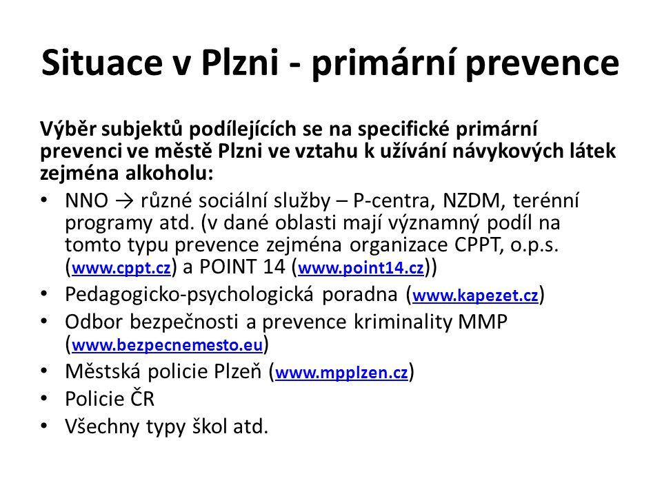 Situace v Plzni - primární prevence