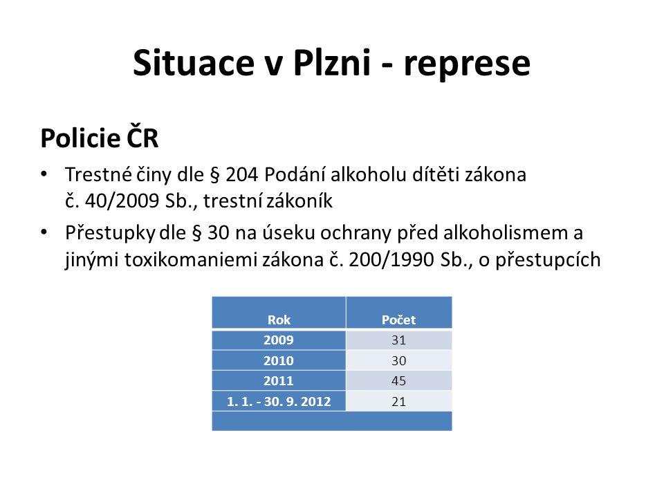 Situace v Plzni - represe