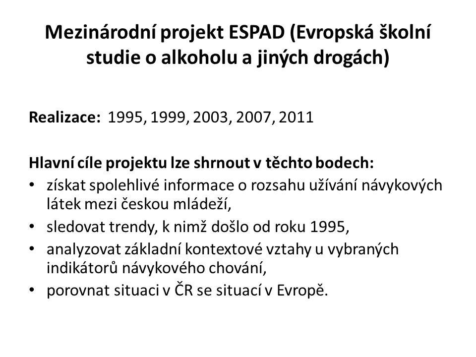 Mezinárodní projekt ESPAD (Evropská školní studie o alkoholu a jiných drogách)