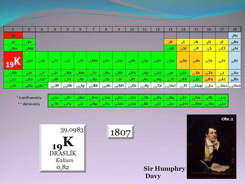 Sir Humphry Davy Obr.2 39,0983 19K DRASLÍK Kalium 0,82 1807