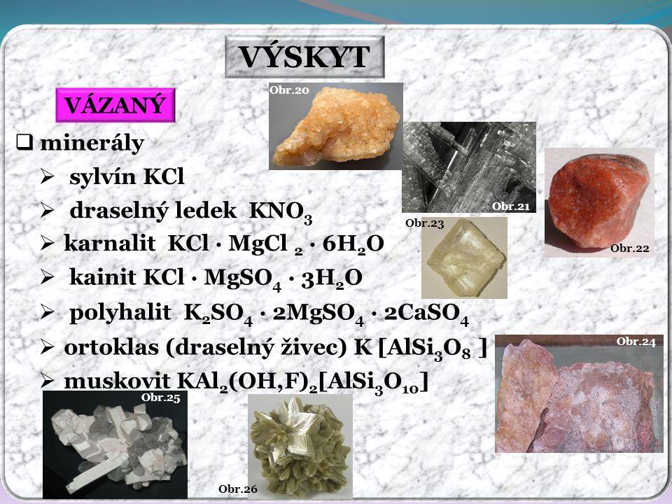 VÝSKYT VÁZANÝ minerály sylvín KCl draselný ledek KNO3