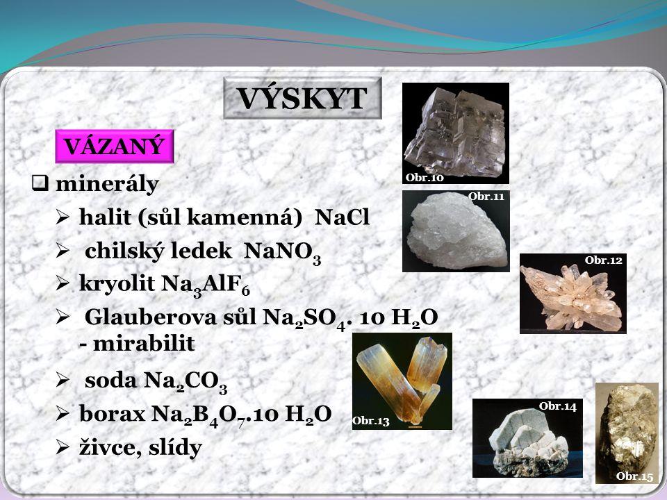 VÝSKYT VÁZANÝ minerály halit (sůl kamenná) NaCl chilský ledek NaNO3